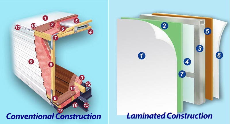 Conventional or Laminated Construction